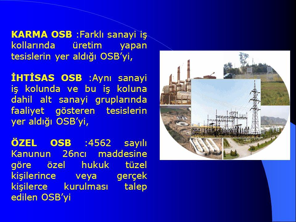 KARMA OSB :Farklı sanayi iş kollarında üretim yapan tesislerin yer aldığı OSB'yi,