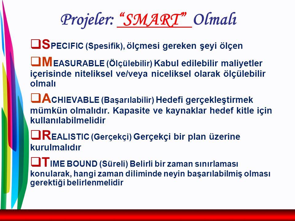 Projeler: SMART Olmalı