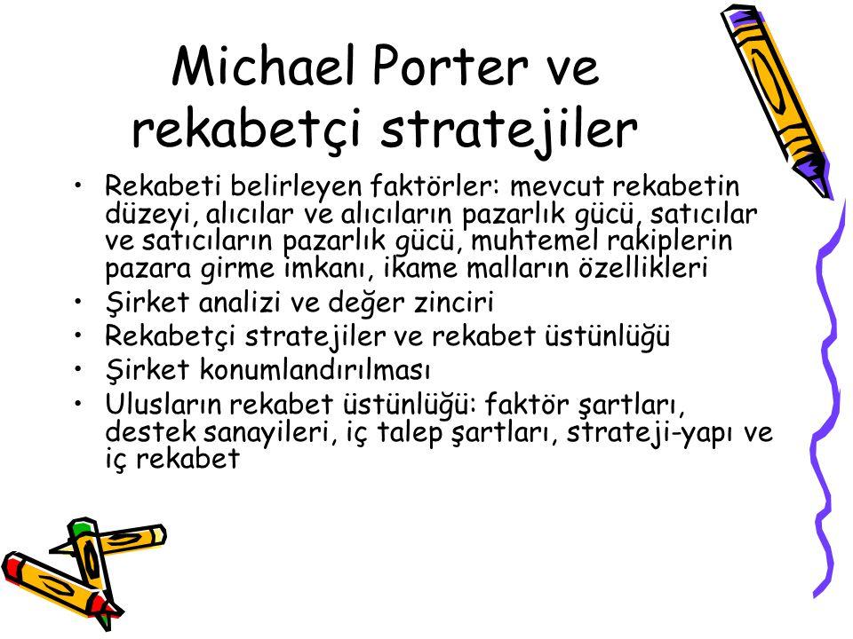 Michael Porter ve rekabetçi stratejiler