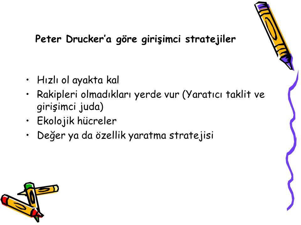 Peter Drucker'a göre girişimci stratejiler