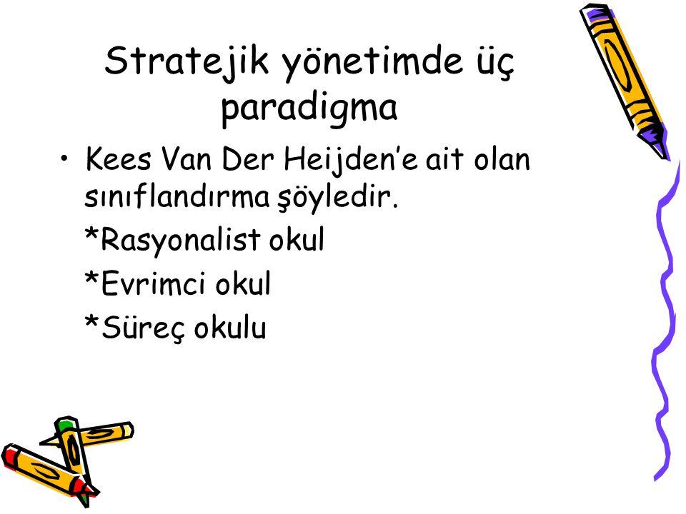 Stratejik yönetimde üç paradigma