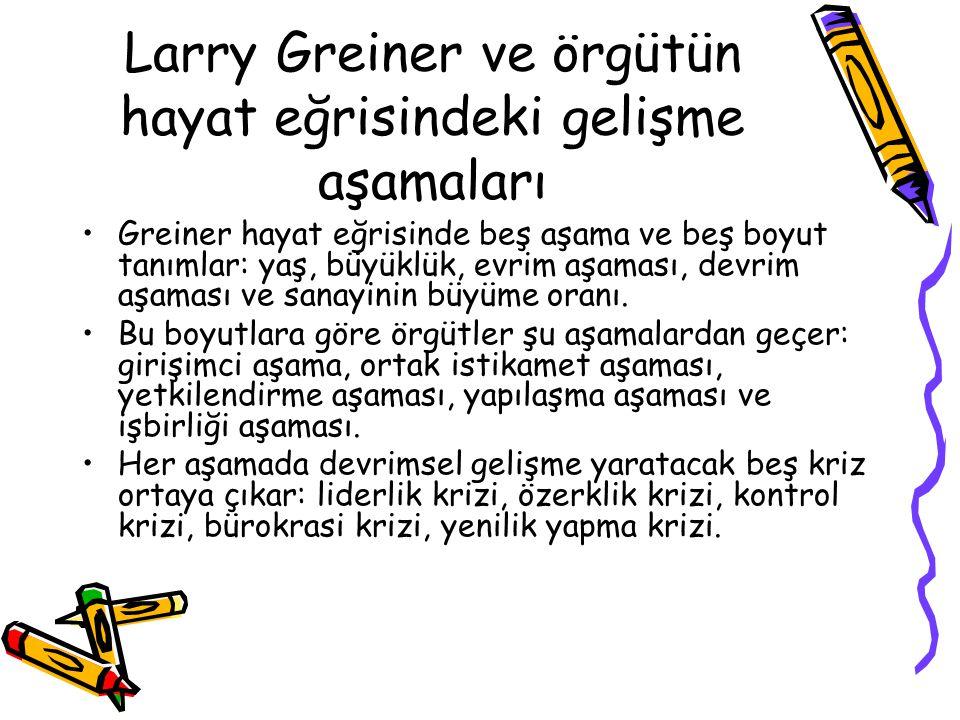 Larry Greiner ve örgütün hayat eğrisindeki gelişme aşamaları