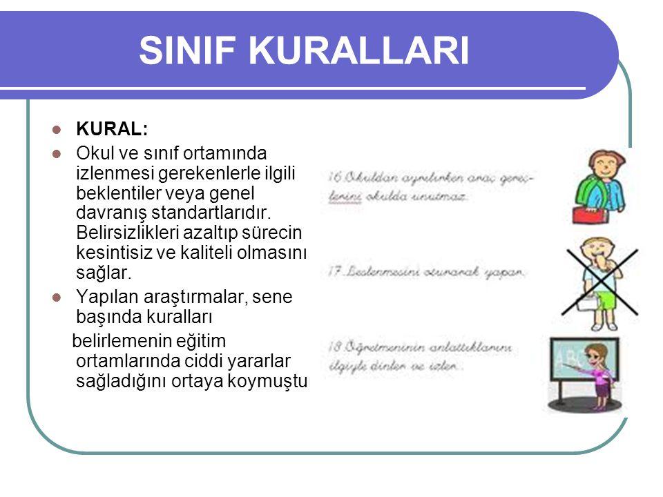 SINIF KURALLARI KURAL: