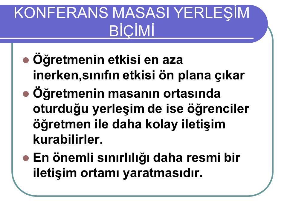 KONFERANS MASASI YERLEŞİM BİÇİMİ
