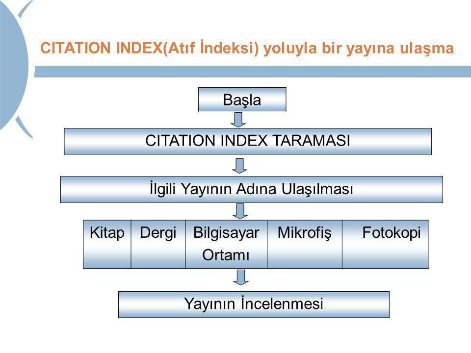 CITATION INDEX(Atıf İndeksi) yoluyla bir yayına ulaşma Başla