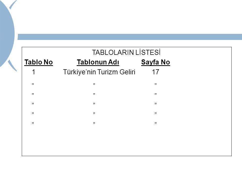 TABLOLARIN LİSTESİ Tablo No Tablonun Adı Sayfa No. 1 Türkiye'nin Turizm Geliri 17.