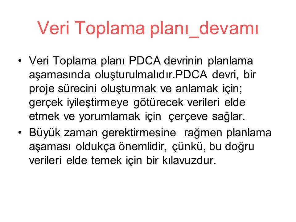 Veri Toplama planı_devamı