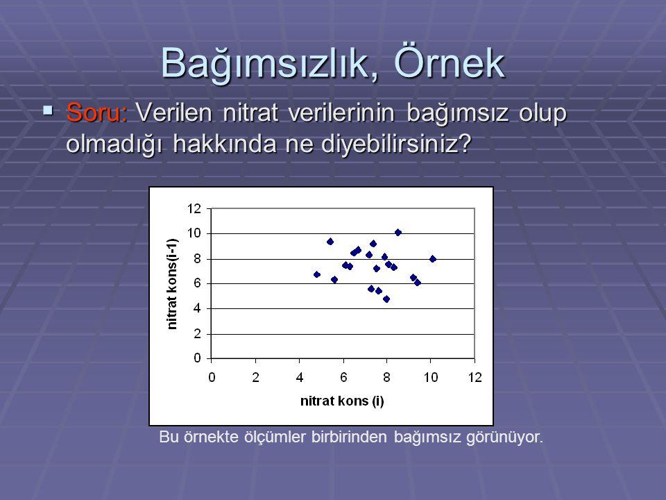 Bu örnekte ölçümler birbirinden bağımsız görünüyor.