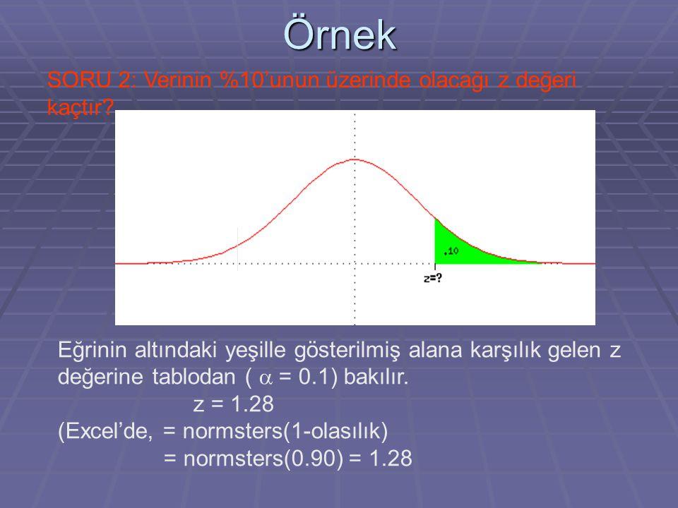 Örnek SORU 2: Verinin %10'unun üzerinde olacağı z değeri kaçtır