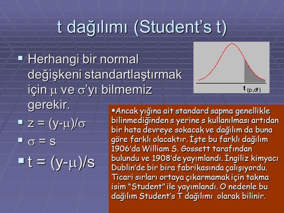 t dağılımı (Student's t)