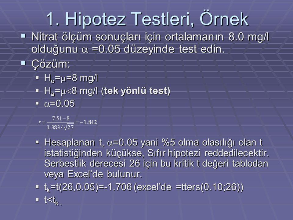 1. Hipotez Testleri, Örnek