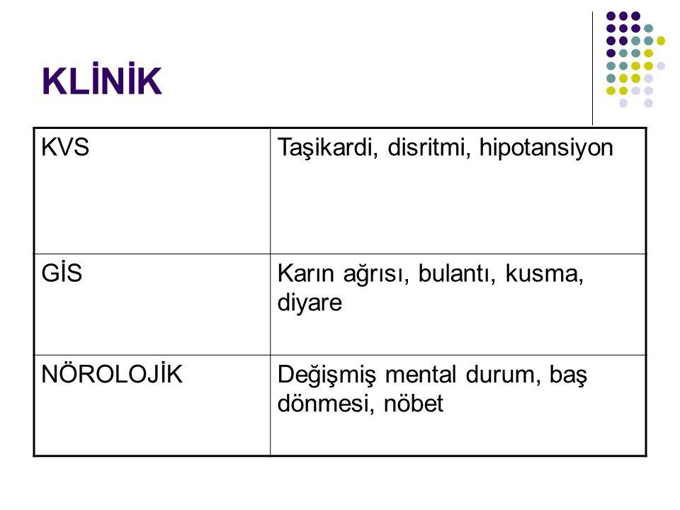 KLİNİK KVS Taşikardi, disritmi, hipotansiyon GİS