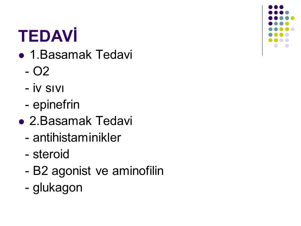 TEDAVİ 1.Basamak Tedavi - O2 - iv sıvı - epinefrin 2.Basamak Tedavi