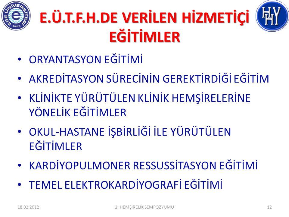 E.Ü.T.F.H.DE VERİLEN HİZMETİÇİ EĞİTİMLER