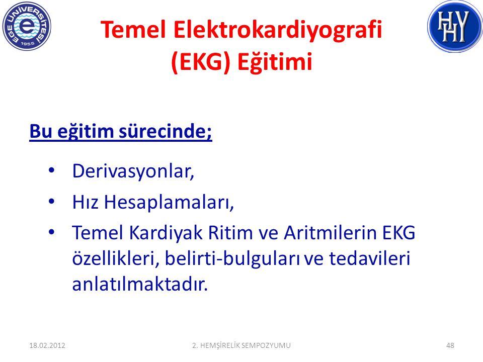 Temel Elektrokardiyografi (EKG) Eğitimi