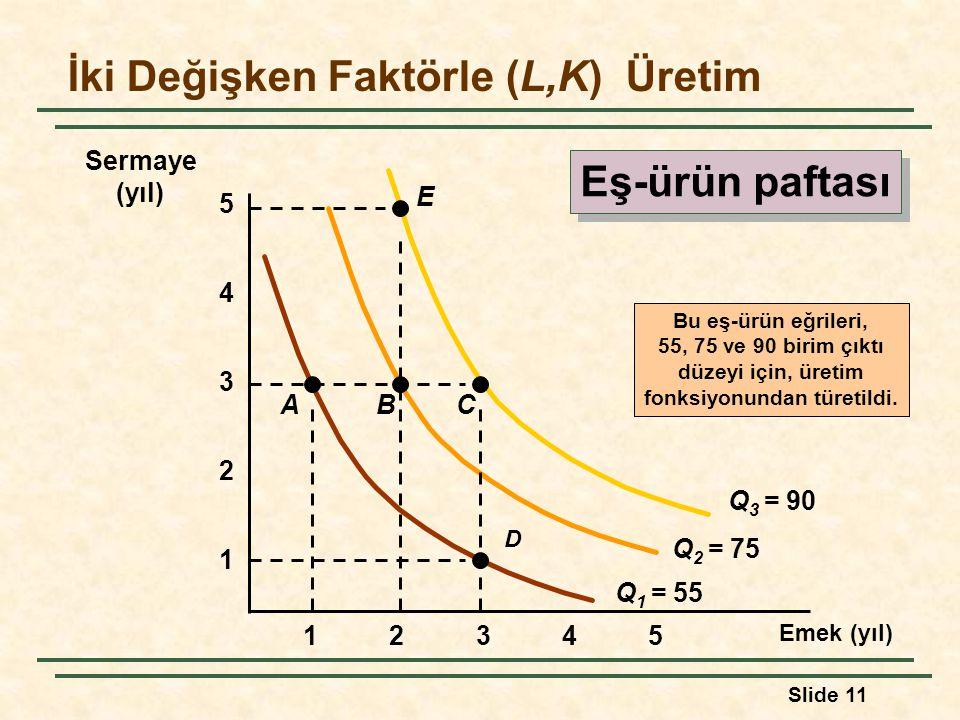İki Değişken Faktörle (L,K) Üretim