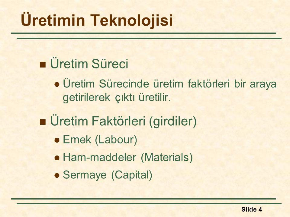Üretimin Teknolojisi Üretim Süreci Üretim Faktörleri (girdiler)
