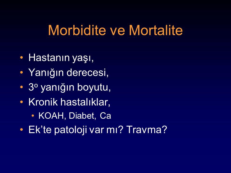 Morbidite ve Mortalite