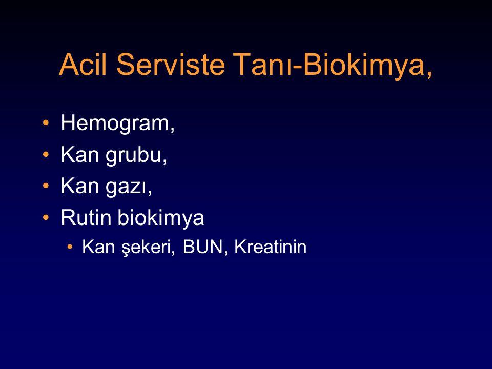 Acil Serviste Tanı-Biokimya,