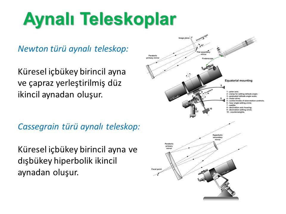 Aynalı Teleskoplar Newton türü aynalı teleskop:
