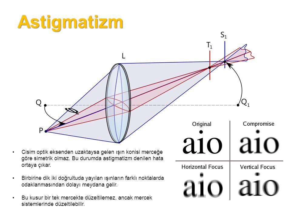 Astigmatizm Cisim optik eksenden uzaktaysa gelen ışın konisi merceğe göre simetrik olmaz. Bu durumda astigmatizm denilen hata ortaya çıkar.