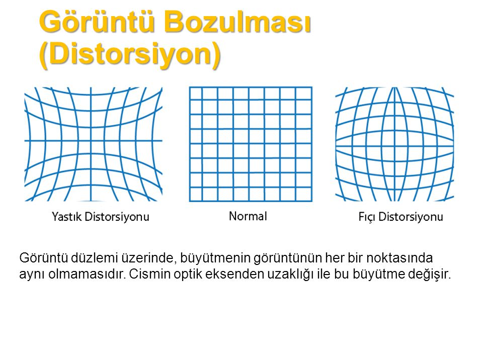 Görüntü Bozulması (Distorsiyon)