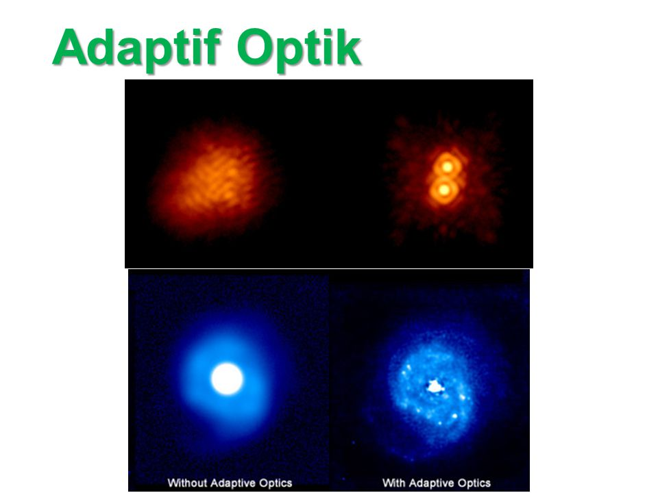 Adaptif Optik