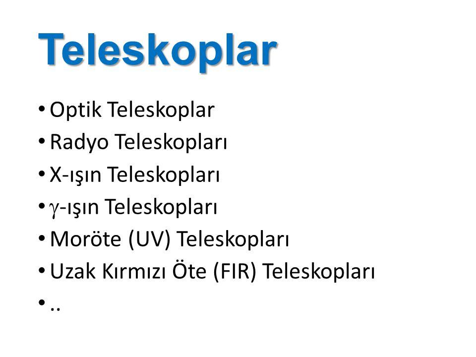 Teleskoplar Optik Teleskoplar Radyo Teleskopları X-ışın Teleskopları