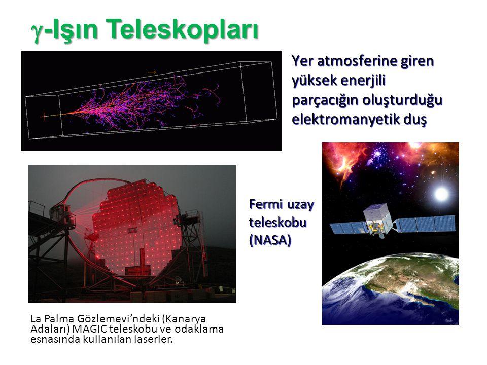 g-Işın Teleskopları Yer atmosferine giren yüksek enerjili parçacığın oluşturduğu elektromanyetik duş.