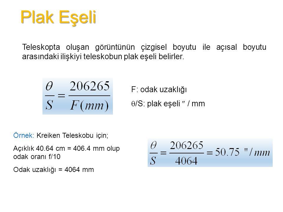 Plak Eşeli Teleskopta oluşan görüntünün çizgisel boyutu ile açısal boyutu arasındaki ilişkiyi teleskobun plak eşeli belirler.