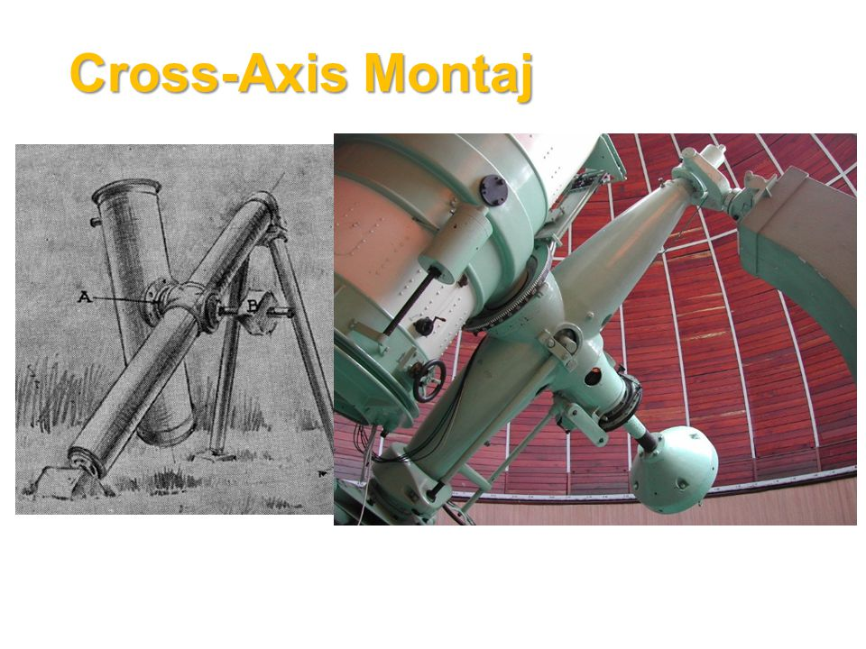 Cross-Axis Montaj