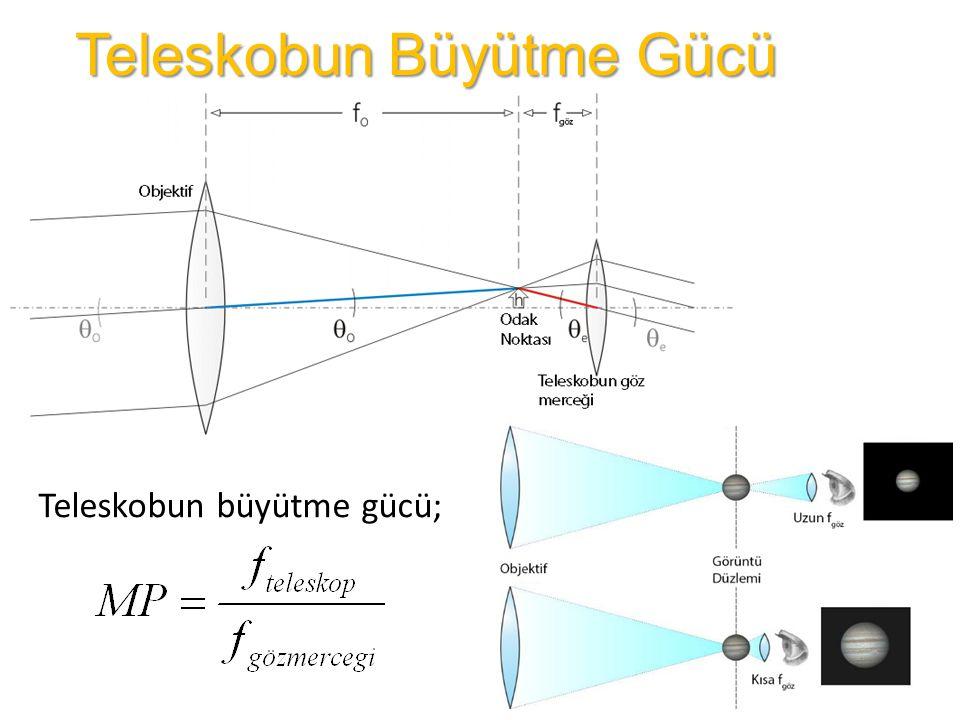 Teleskobun Büyütme Gücü