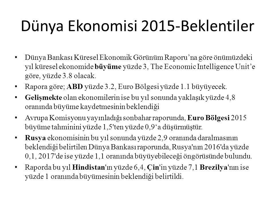 Dünya Ekonomisi 2015-Beklentiler