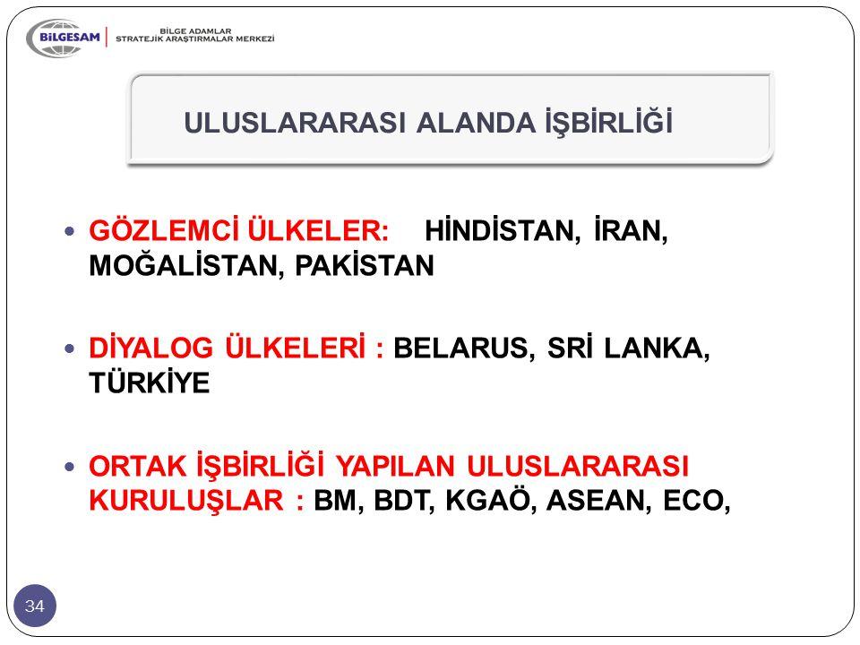ULUSLARARASI ALANDA İŞBİRLİĞİ