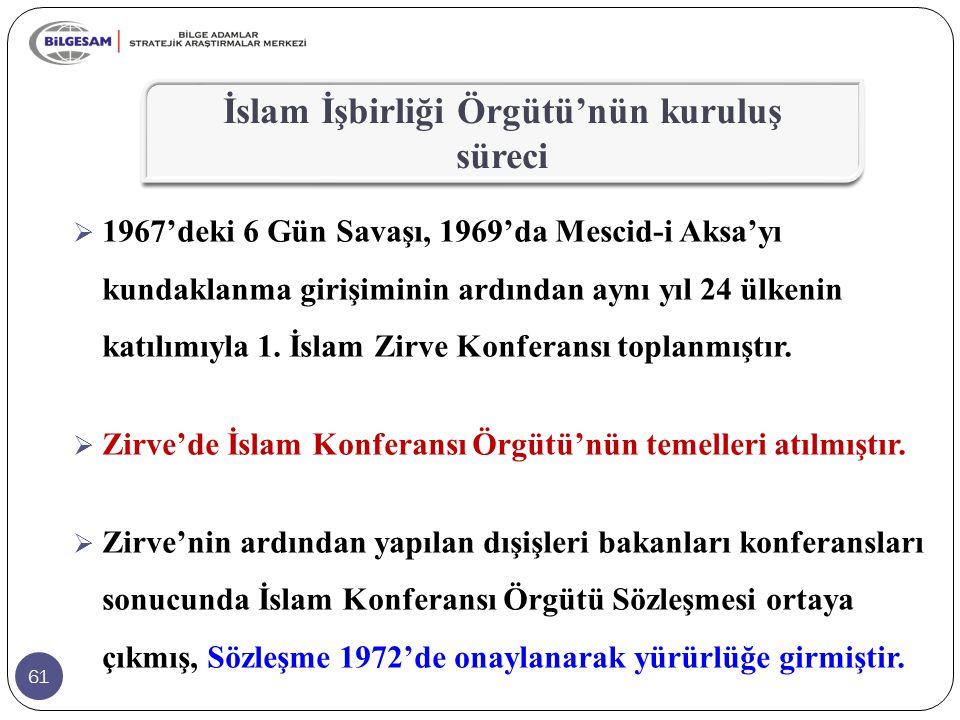 İslam İşbirliği Örgütü'nün kuruluş süreci