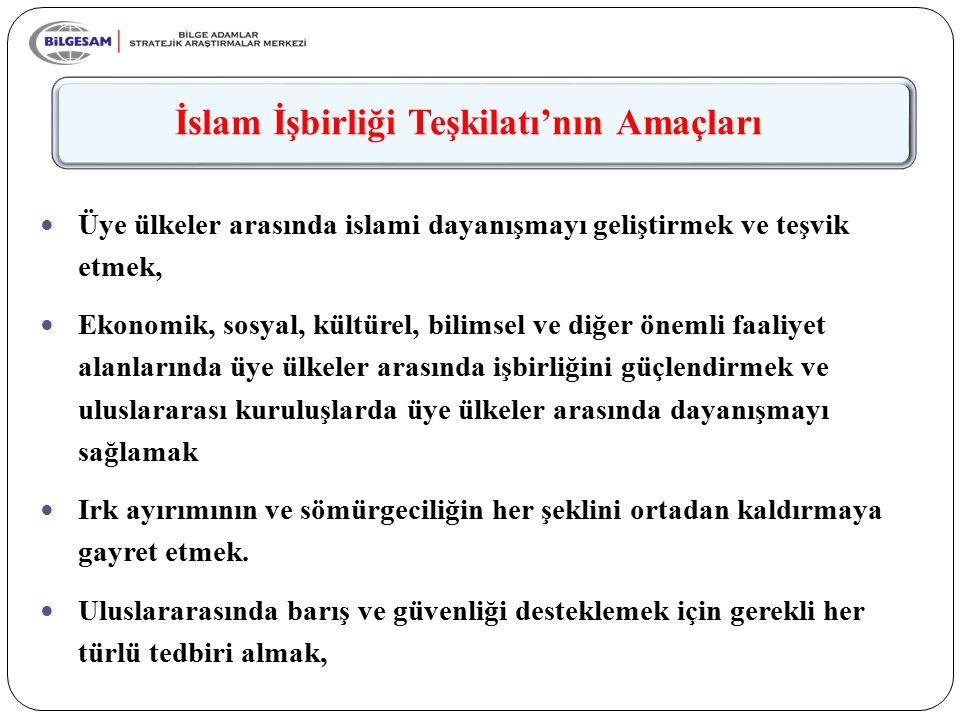 İslam İşbirliği Teşkilatı'nın Amaçları