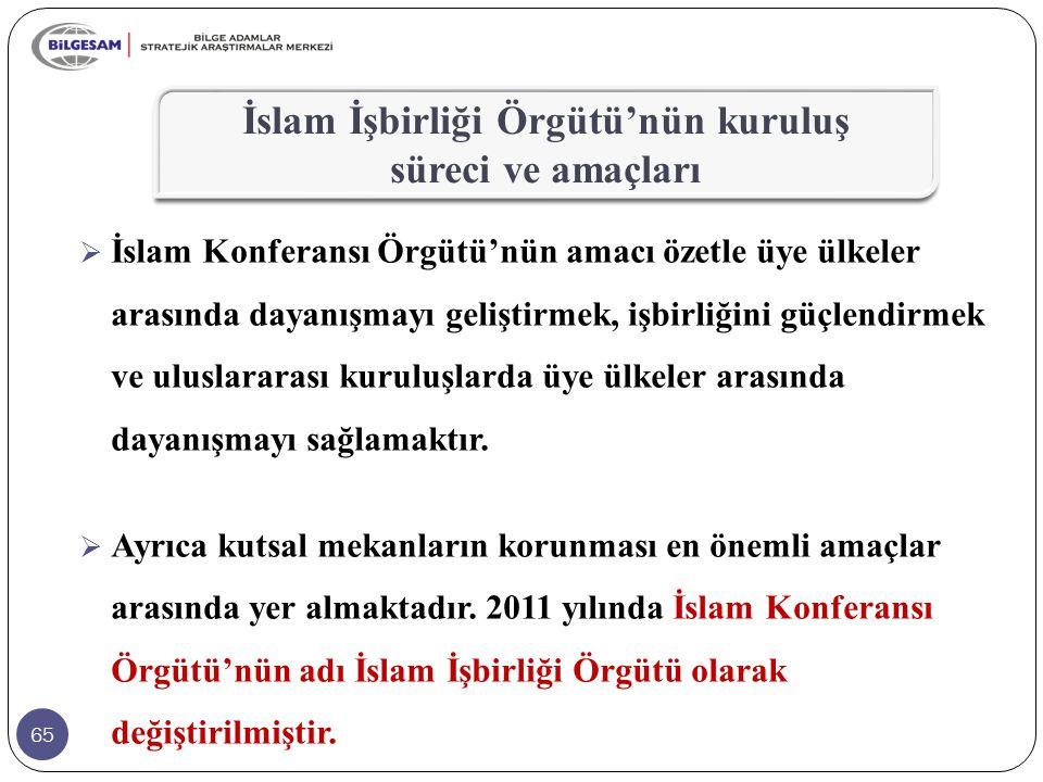 İslam İşbirliği Örgütü'nün kuruluş süreci ve amaçları