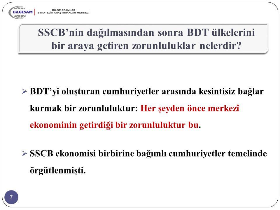 SSCB'nin dağılmasından sonra BDT ülkelerini bir araya getiren zorunluluklar nelerdir