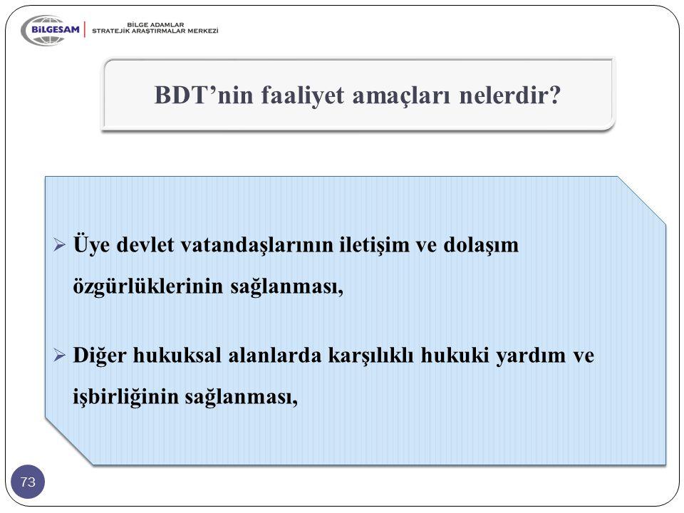 BDT'nin faaliyet amaçları nelerdir