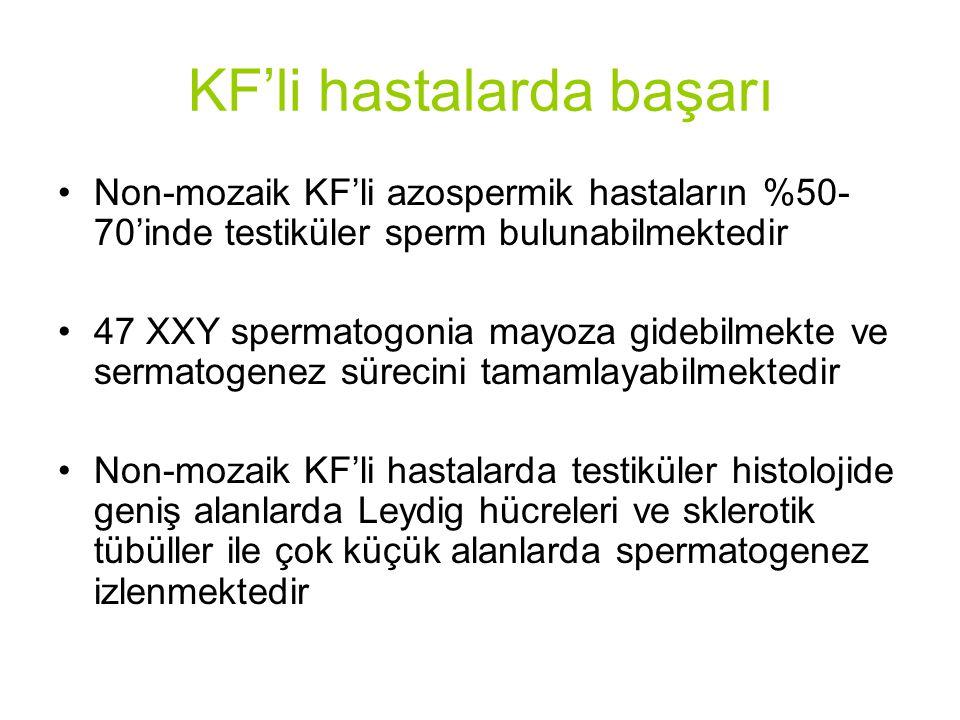 KF'li hastalarda başarı