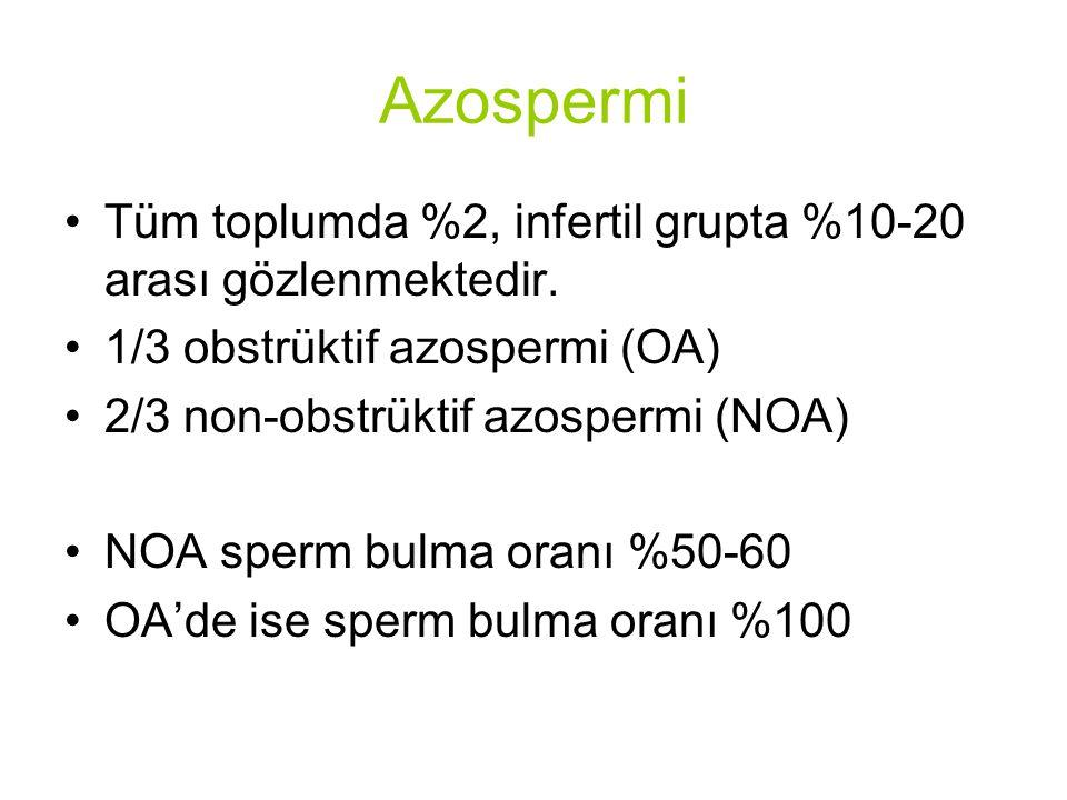Azospermi Tüm toplumda %2, infertil grupta %10-20 arası gözlenmektedir. 1/3 obstrüktif azospermi (OA)