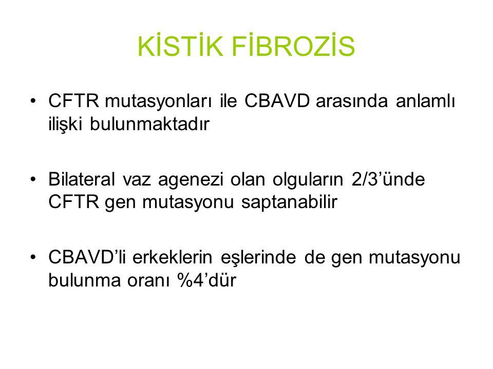 KİSTİK FİBROZİS CFTR mutasyonları ile CBAVD arasında anlamlı ilişki bulunmaktadır.