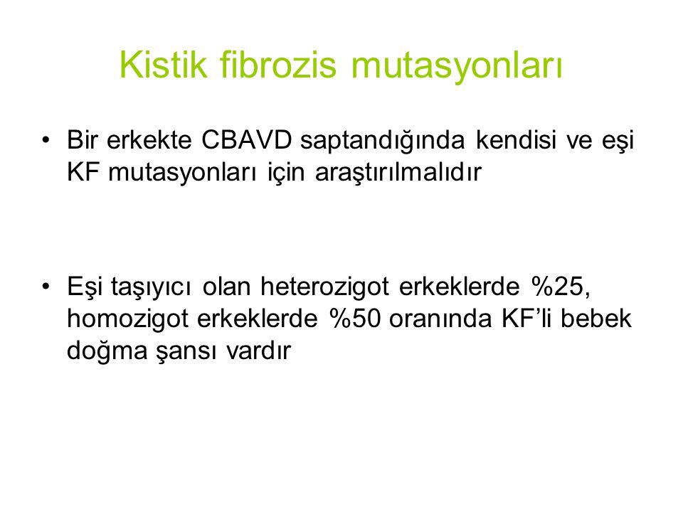 Kistik fibrozis mutasyonları