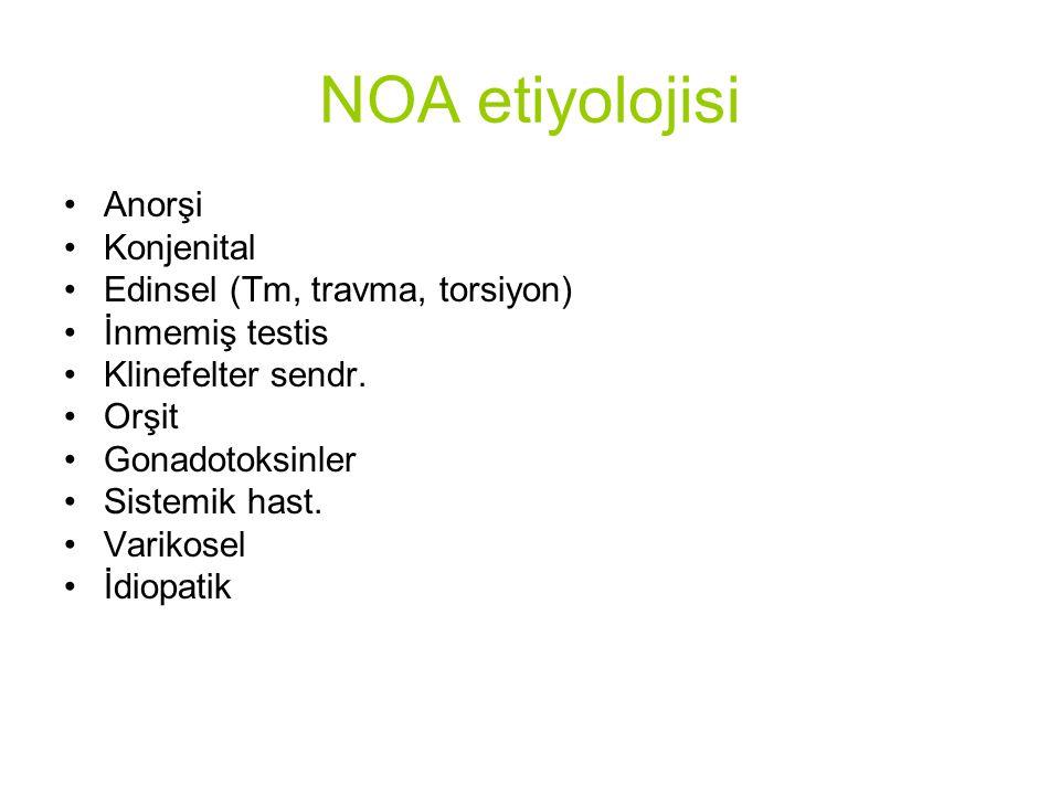NOA etiyolojisi Anorşi Konjenital Edinsel (Tm, travma, torsiyon)