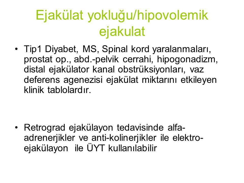 Ejakülat yokluğu/hipovolemik ejakulat