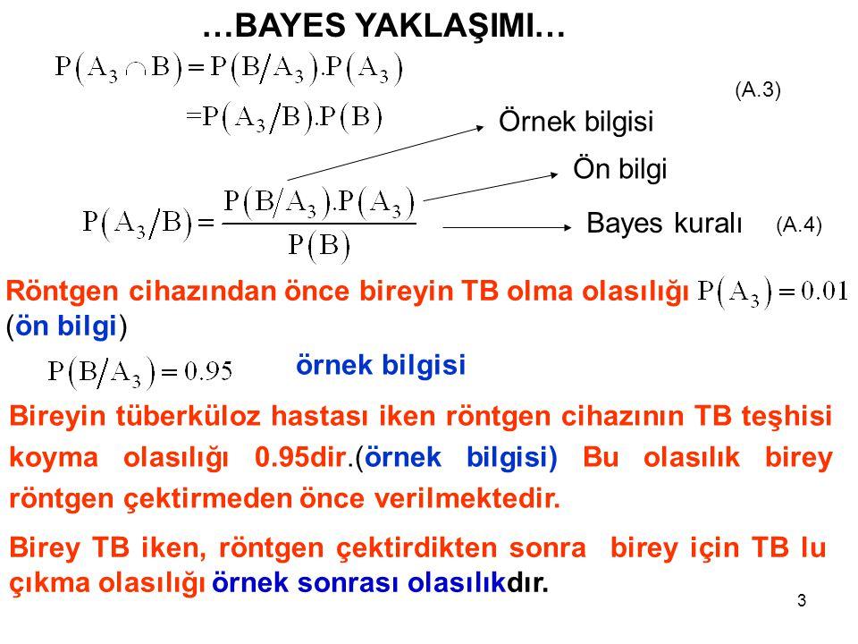 …BAYES YAKLAŞIMI… Örnek bilgisi Ön bilgi Bayes kuralı