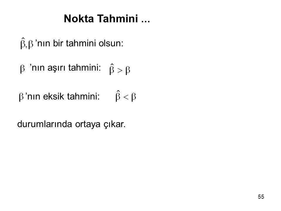 Nokta Tahmini … 'nın bir tahmini olsun: 'nın aşırı tahmini: