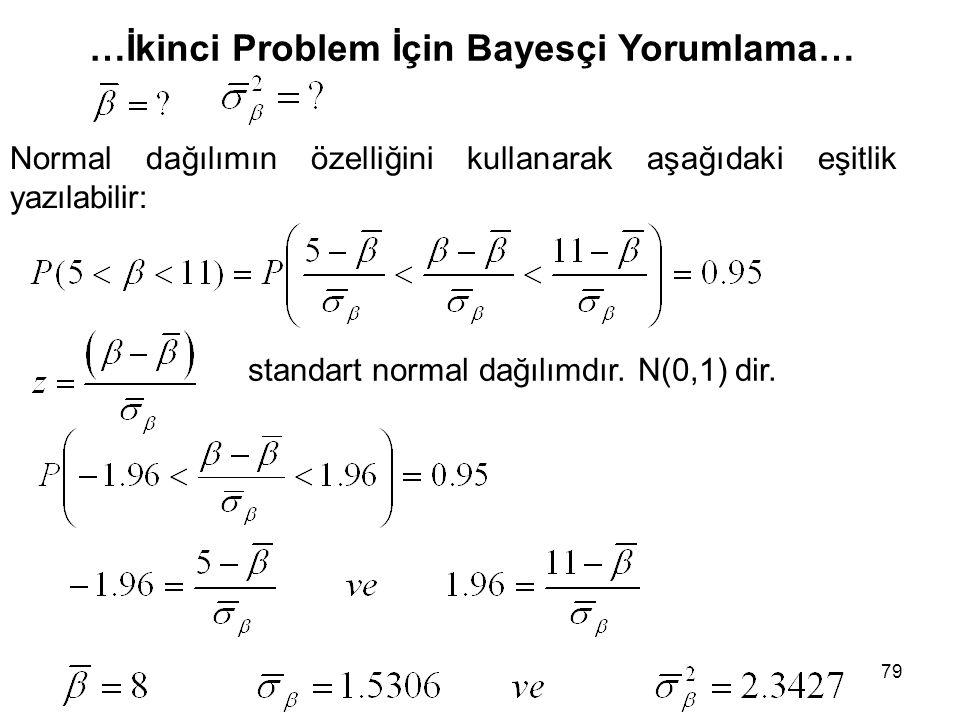…İkinci Problem İçin Bayesçi Yorumlama…