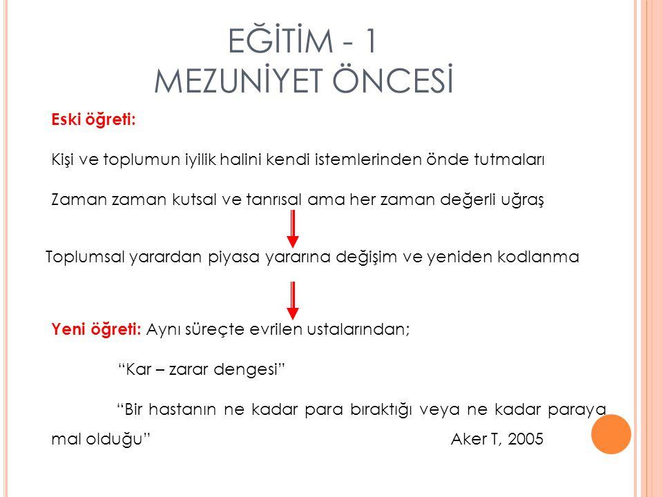 EĞİTİM - 1 MEZUNİYET ÖNCESİ
