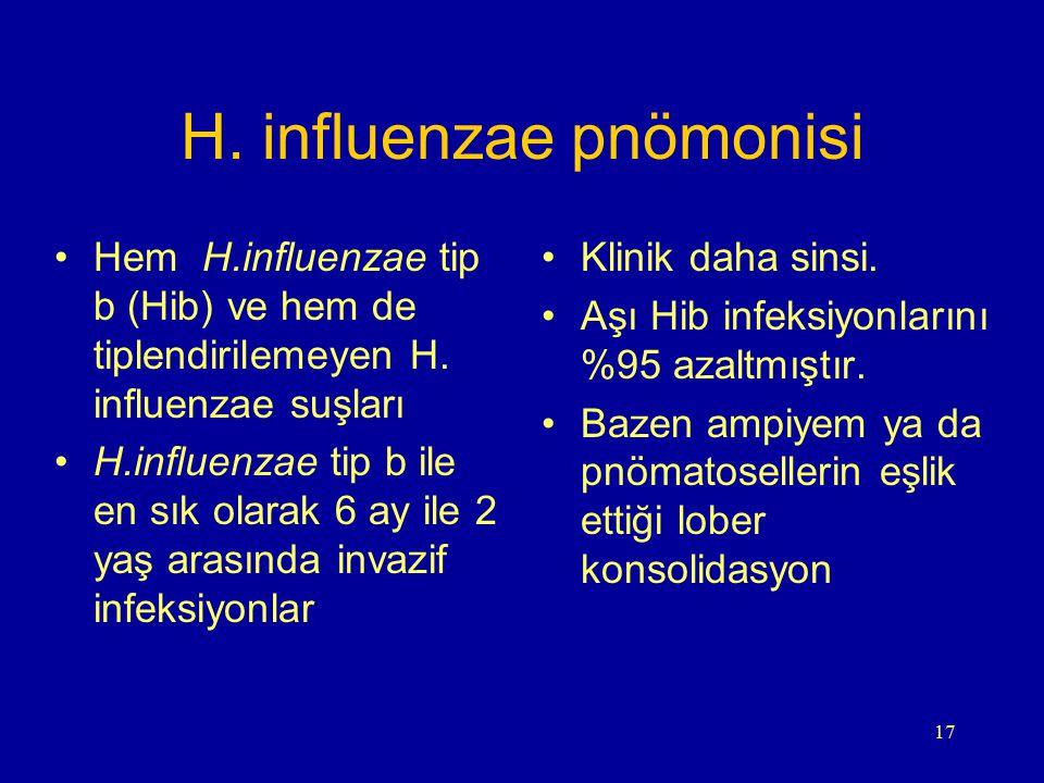 H. influenzae pnömonisi